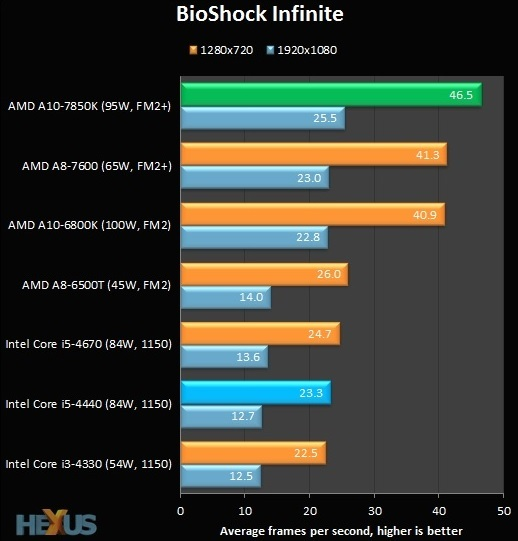 Intel-HD-Graphics-4600