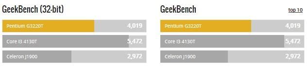 Intel-Pentium-G3220T